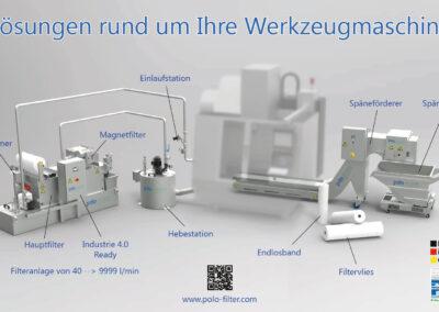 Lösungen rund um Ihre Werkzeugmaschine